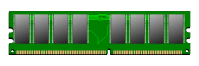 Full Form Of RAM, RAM Full Form, RAM Full Form Computer, RAM Full Form In Computer, SRAM Full Form,