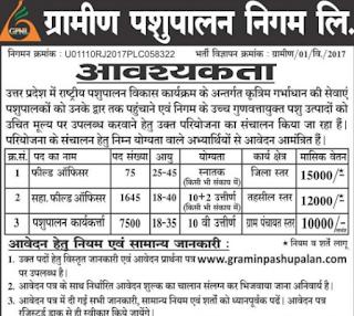 Bhartiya Pashupalan Nigam Limited Jobs