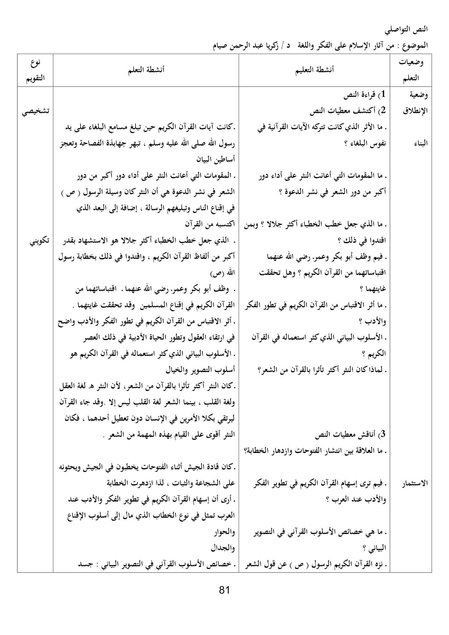 تحضير نص من آثار الإسلام على الفكر واللغة 1 ثانوي علمي