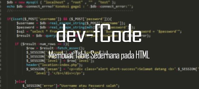 myfcode - Cara Membuat Table Sederhana pada HTML