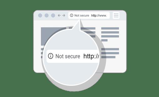 without ssl certificate website error