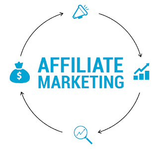 Secret tips to improve affiliate marketing 2021