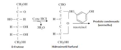 reaçao-reagente-seliwanoff-teste-frutose
