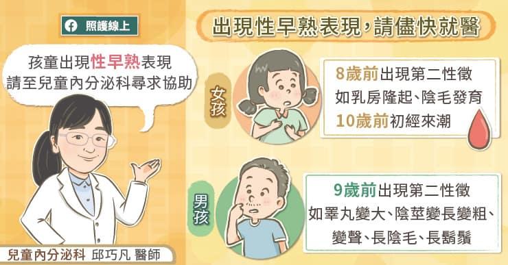 當孩子出現性早熟表現,應及時就醫