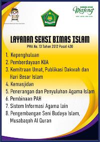 LAYANAN SEKSI BIMBINGAN MASYARAKAT ISLAM