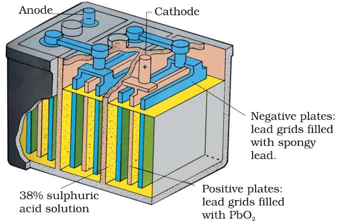 Lead storage battery