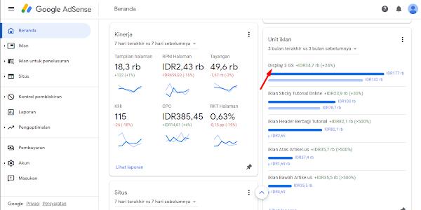 Analisa Penempatan Iklan AdSense Blog