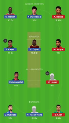 DHP vs CCH dream 11 team | CCH vs DHP