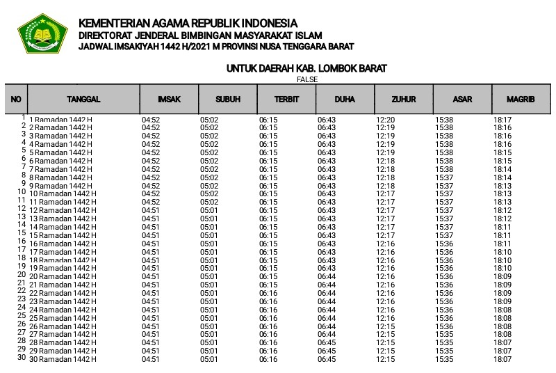 Jadwal Imsakiyah Ramadhan 2021 untuk Kabupaten Lombok Barat Format Pdf