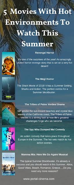 5 Filmes de Ambientes Quentes Que Deve Ver Este Verão