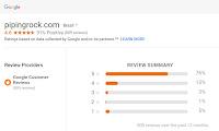 Google Customer  Reviews Piping Rock