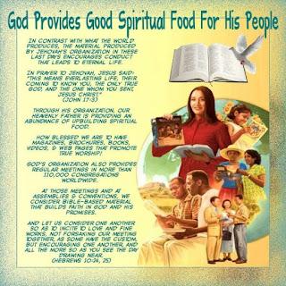 saksi yehuwa percaya kepada organisasi allah di bumi sebuah dusta