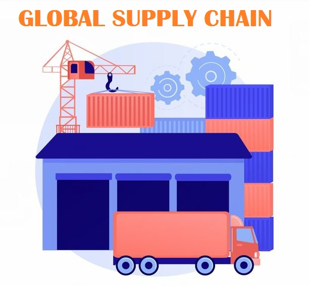The Principles of Global Supply Chain Management