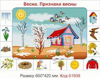 http://2321045.ru/photos/vesna-v-kartinkah-dlya-detey-detskogo-sada-30007-large.jpg