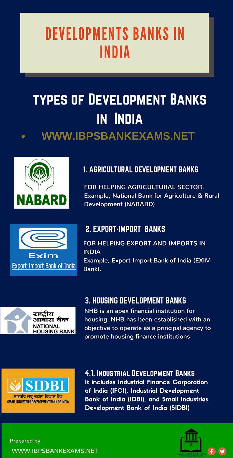developments banks in india detailed list ibps bank exams