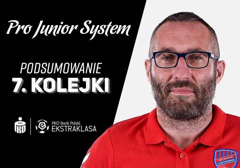 Marek Papszun zmienił Jakuba Apolinarskiego zaledwie po półgodzinie gry<br><br>fot. Raków Częstochowa / rakow.com<br><br>graf. Bartosz Urban