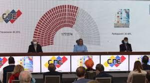 Recuperada la Asamblea Nacional a favor del Chavismo