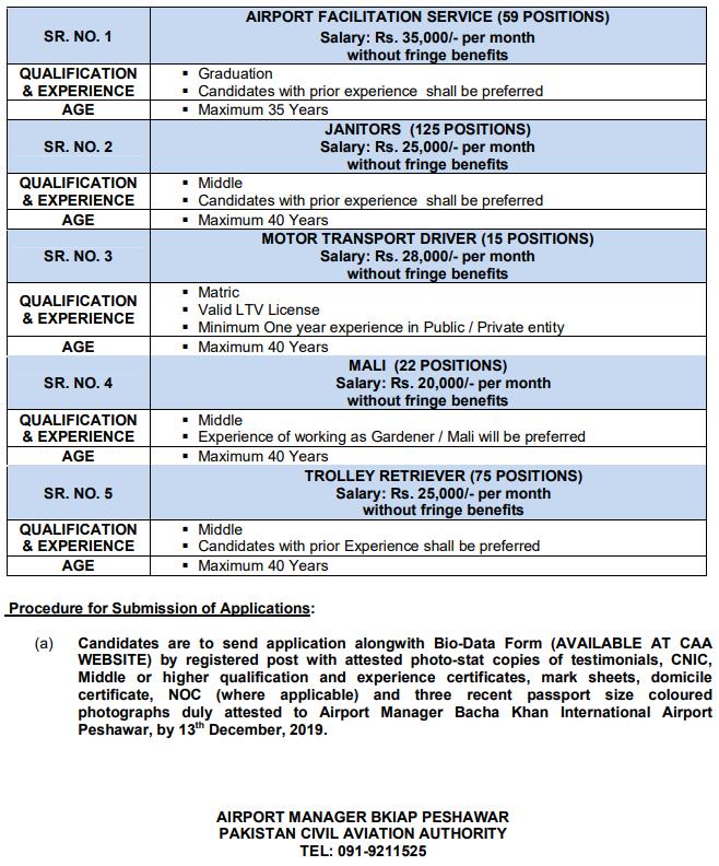 CAA Pakistan Jobs 2019, CAA Pakistan Latest Jobs, jobs in Airports December 2019