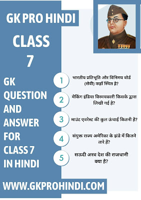 GK Questions for Class 7