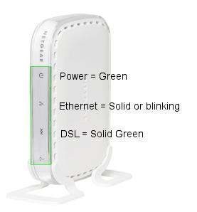 keyliner blogspot com: DSL Status Light Blinking