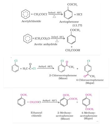 Friedel-Crafts acylation reaction