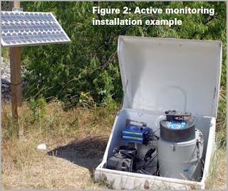 Active Stormwater Runoff Monitoring