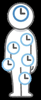体内時計のイラスト(全身)