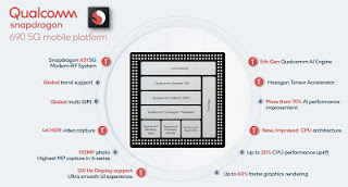 مقارنة شرائح 5G Snapdragon 690