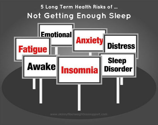 how not getting enough sleep affects But the first clues that otherwise healthy people who do not get enough sleep or who shift naps can help counter harmful effects of sleep.