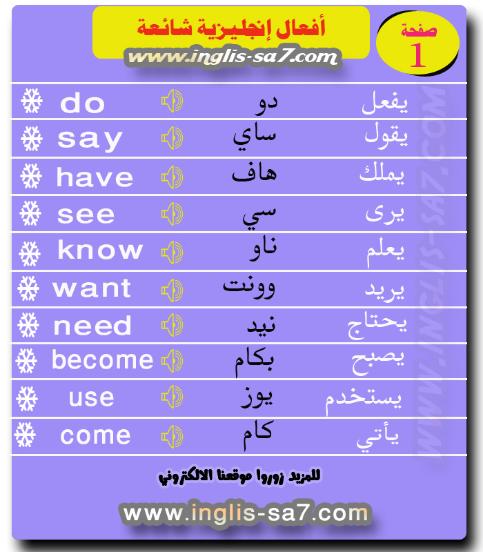 سلسلة الأفعال الشائعة في اللغة الانجليزية والاكثر استخداما