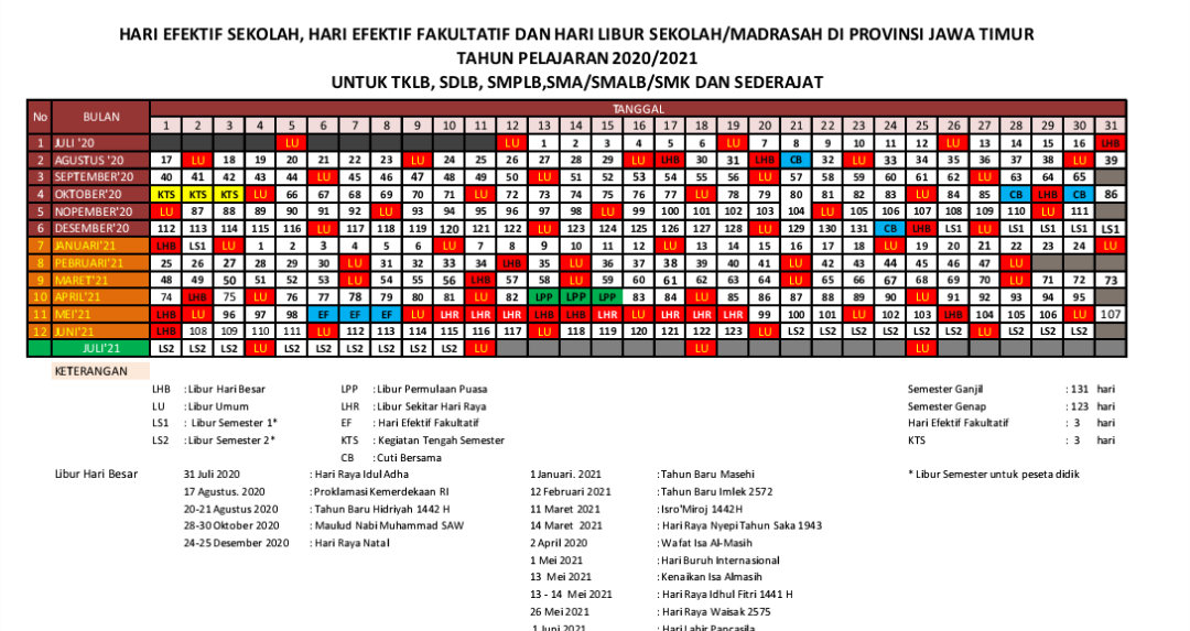 Kalender Pendidikan Tahun Pelajaran 2020 2021 Sd Negeri 1 Sananrejo