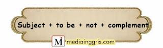 MATERI BAHASA INGGRIS SMP/Mts KELAS 7 SEMESTER 1 KURIKULUM 2013 – MATERI SIMPLE PRESENT TENSE