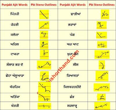 16 may punjabi shorthand outlines