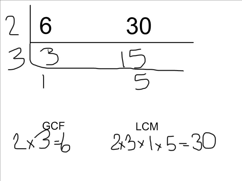 Mrs. White's 6th Grade Math Blog: THE