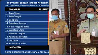 Cara Tekan Angka Kematian Covid-19 ala DKI Jakarta, Anies Cuma Punya Satu Jurus