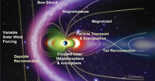 The latest findings of the SwRI-led Magnetospheric Multiscale mission detailed the magnetic reconnection processes taking place in the Earth's magnetotail. Scientists discovered that the tail regions where magnetic fields meet, break apart and reconnect are surprisingly nonturbulent, but create hypersonic jets of electrons. Image Courtesy of Southwest Research Institute