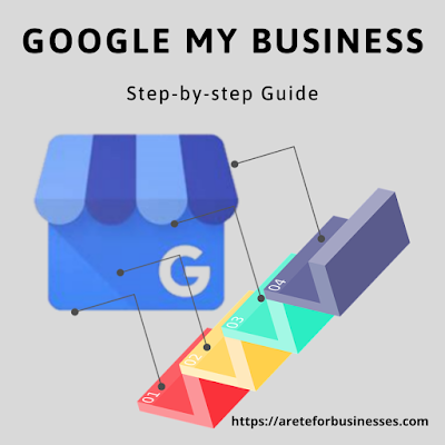 how to set up google my business
