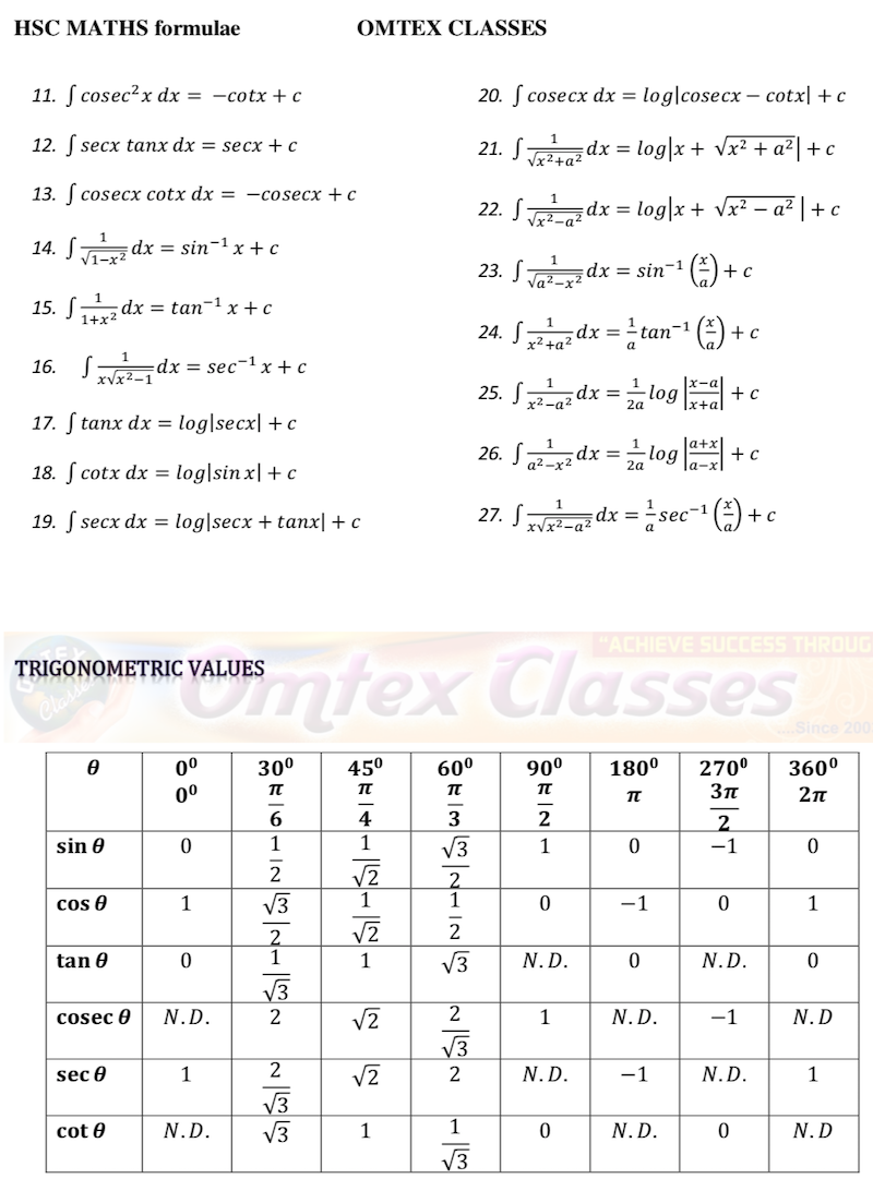 HSC 12TH MATHS FORMULA FOR BOARD EXAM 2020 VERY VERY IMPORTANT PDF DOWNLOAD.