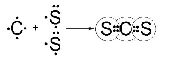 Bedah Materi Kimia Kelas 10 Ikatan Kovalen Polar Dan Nonpolar Kang Dimas