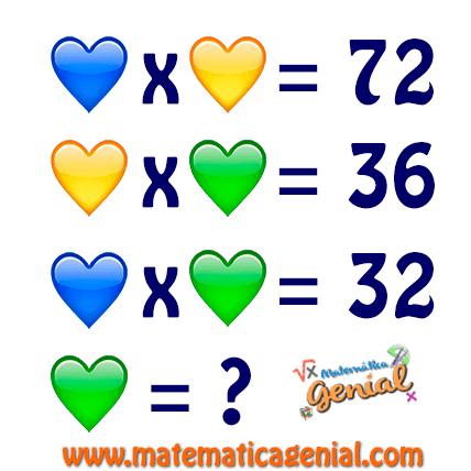 Quanto vale o coração verde?