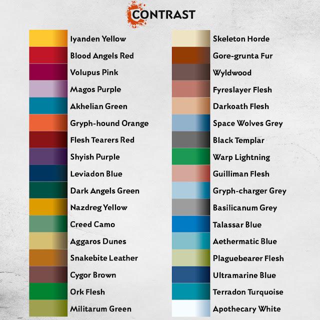 Citadel Colour Contrast