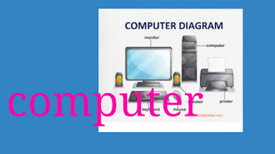 Image for Computer generation