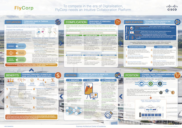 Cisco Study Materials, Cisco Guides, Cisco Certifications, Cisco Learning, Cisco Tutorial and Material