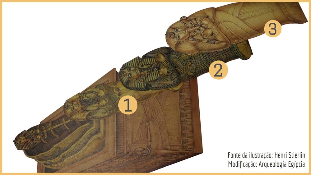 Sarcofago Arqueologia Egipcia