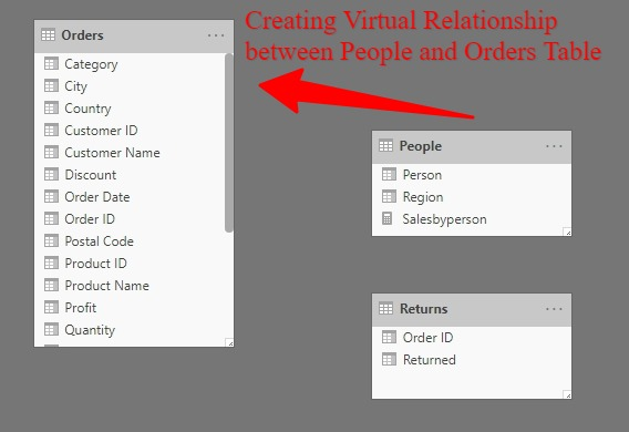 Virtual Relationship in Dax | Demo with TREATAS Function
