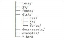 Bootstrap Source Code File Structure