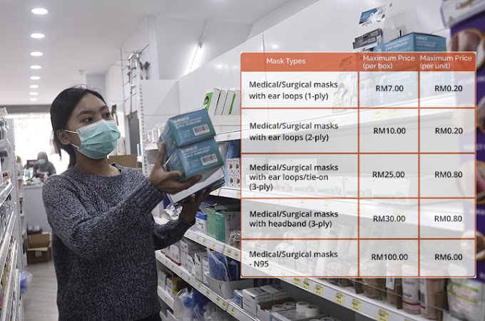 Harga Siling Topeng Muka di Malaysia, Shopee Keluarkan Notifikasi