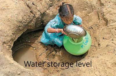 Water+storage+level