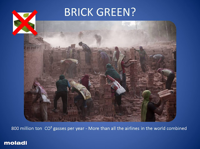 Brick production: Pollution and Carbon emissions - CO2
