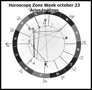 horoscope week october 23 Aries, Taurus, Gemini, Cancer, Leo and Virgo